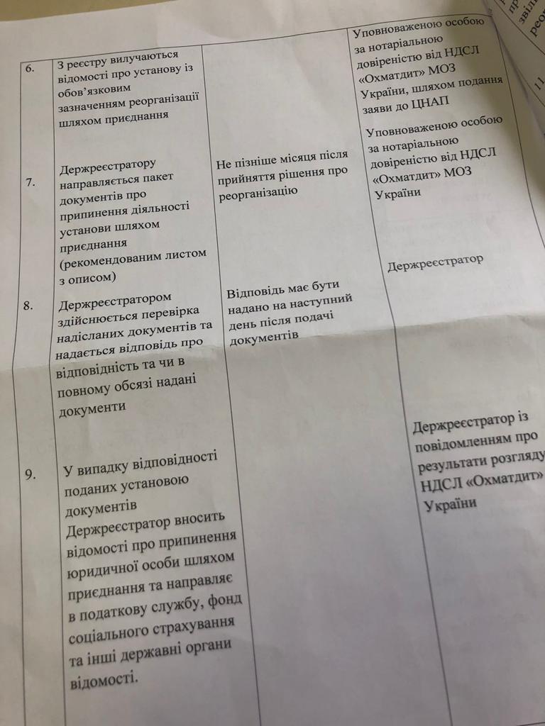 """План реорганізації НДСЛ """"Охматдит"""""""