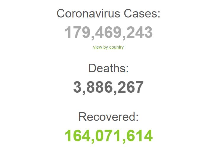 Статистика заболевших COVID-19.