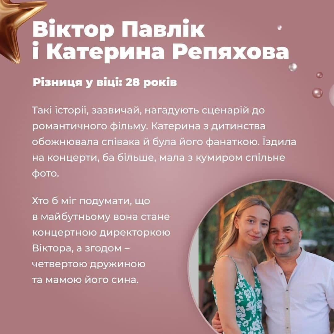 Віктор Павлік та Катерина Реп'яхова