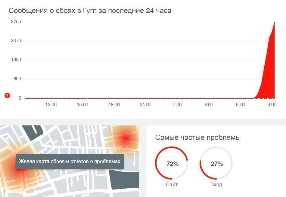 Пользователи пожаловались на проблемы в работе Google