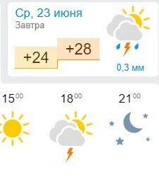 Погода в Кирилловке