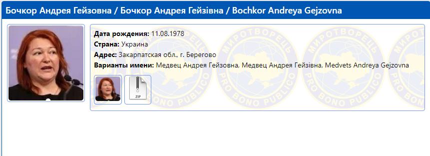 Андрея Бочкор.