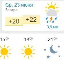 Погода в Железном Порту
