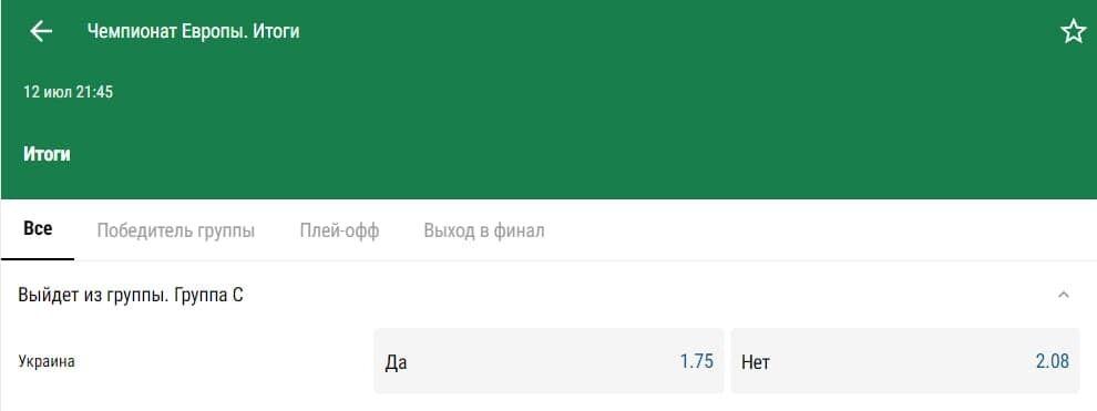 Котировки на выход Украины в 1/8 финала с третьего места
