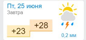 Погода в Генічеську