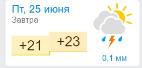 Погода в Лазурному