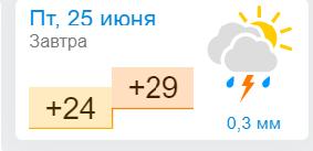 Погода в Кирилівці