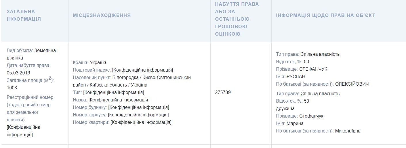 Стефанчук купил участок в 2016 году.