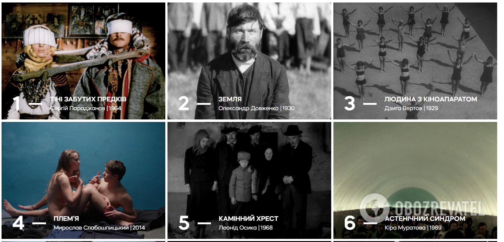 Эти украинские фильмы возглавили рейтинг