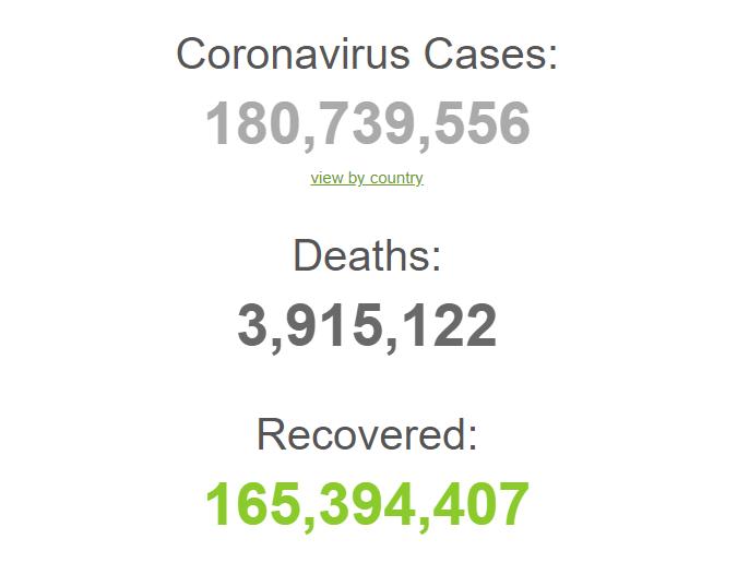 Основные сведения о коронавирусе в мире.