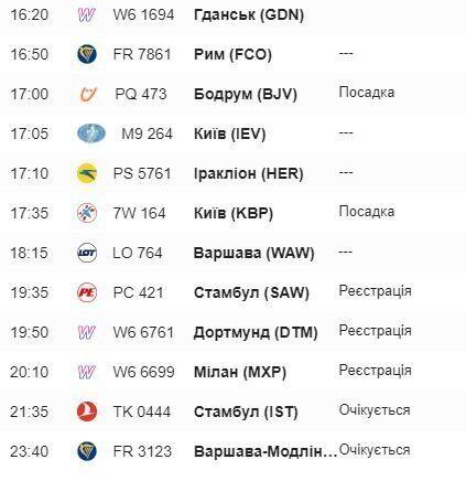Задержка рейсов в аэропорту Львова.