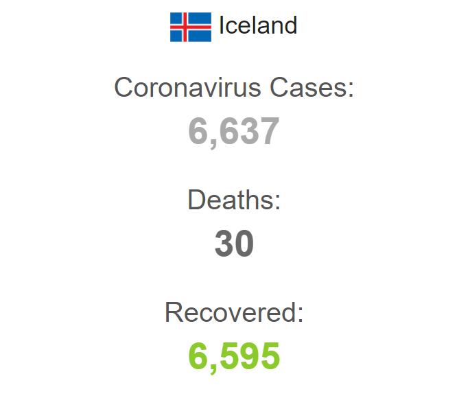 Статистика заболеваемости в Исландии.