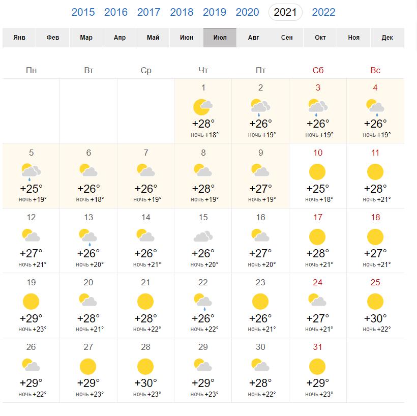 Прогноз погоды в Киеве на июль 2021.