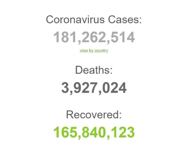 Статистика пандемии коронавируса в мире по состоянию на 26 июня