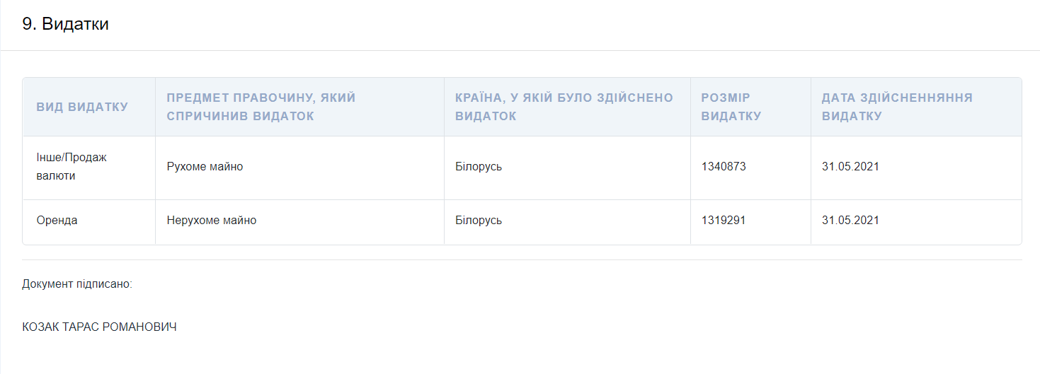 Тарас Козак купил валюту и арендовал недвижимость