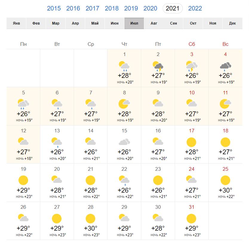 Погода в июле