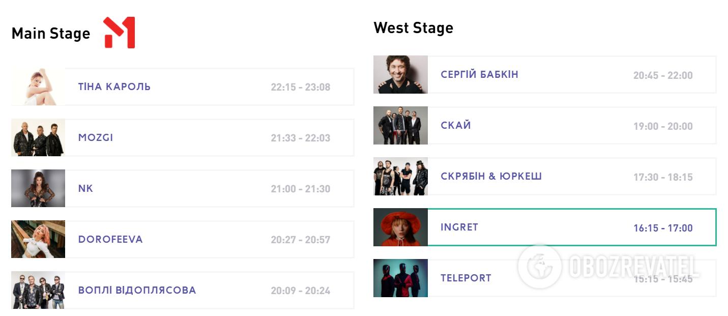 Main Stage: учасники 5 і 6 липня