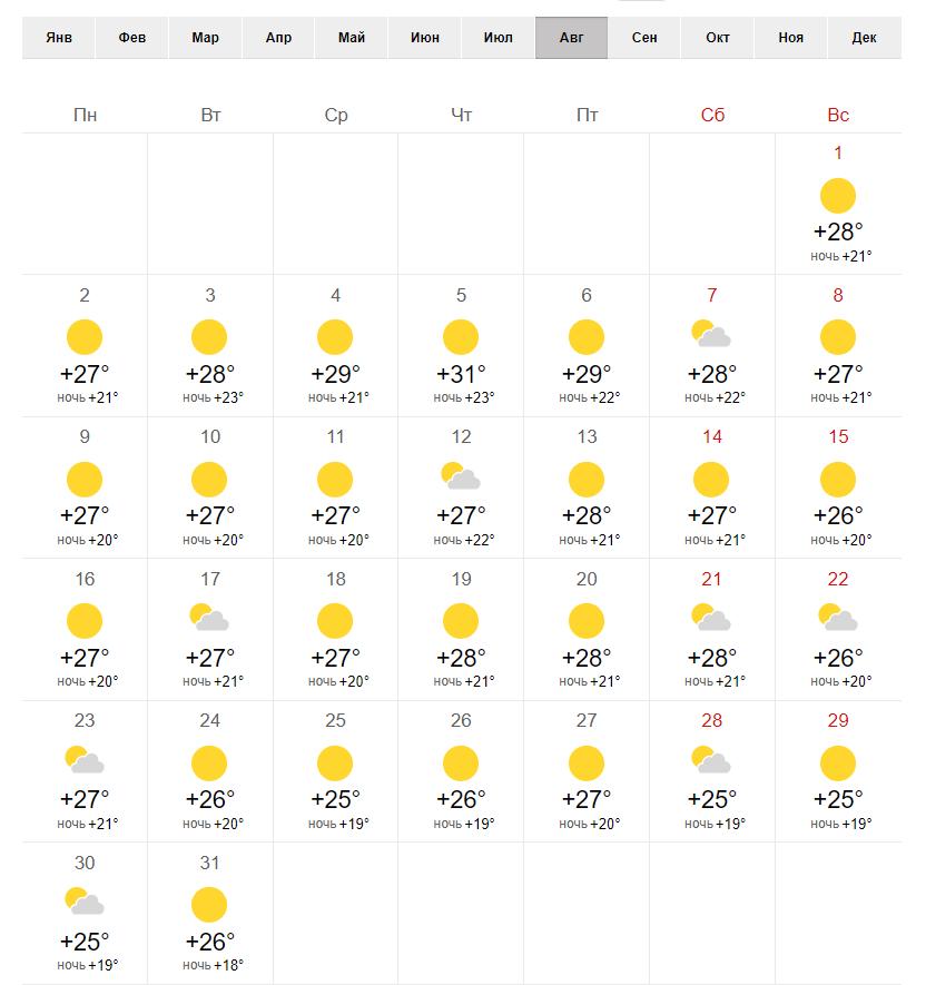 Погода в августе