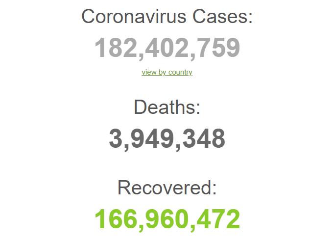 Коронавірусом заразилися понад 182,4 млн.
