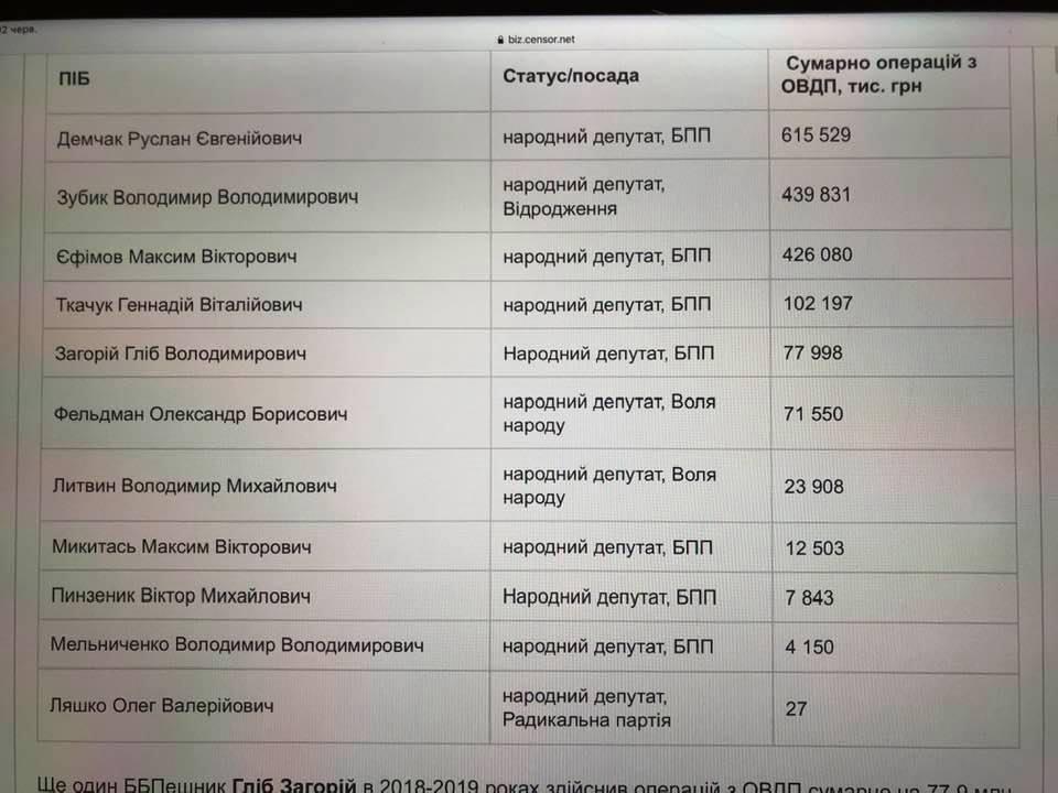 Рятівники нації: хто і чому купує ОВДП Української держави?!