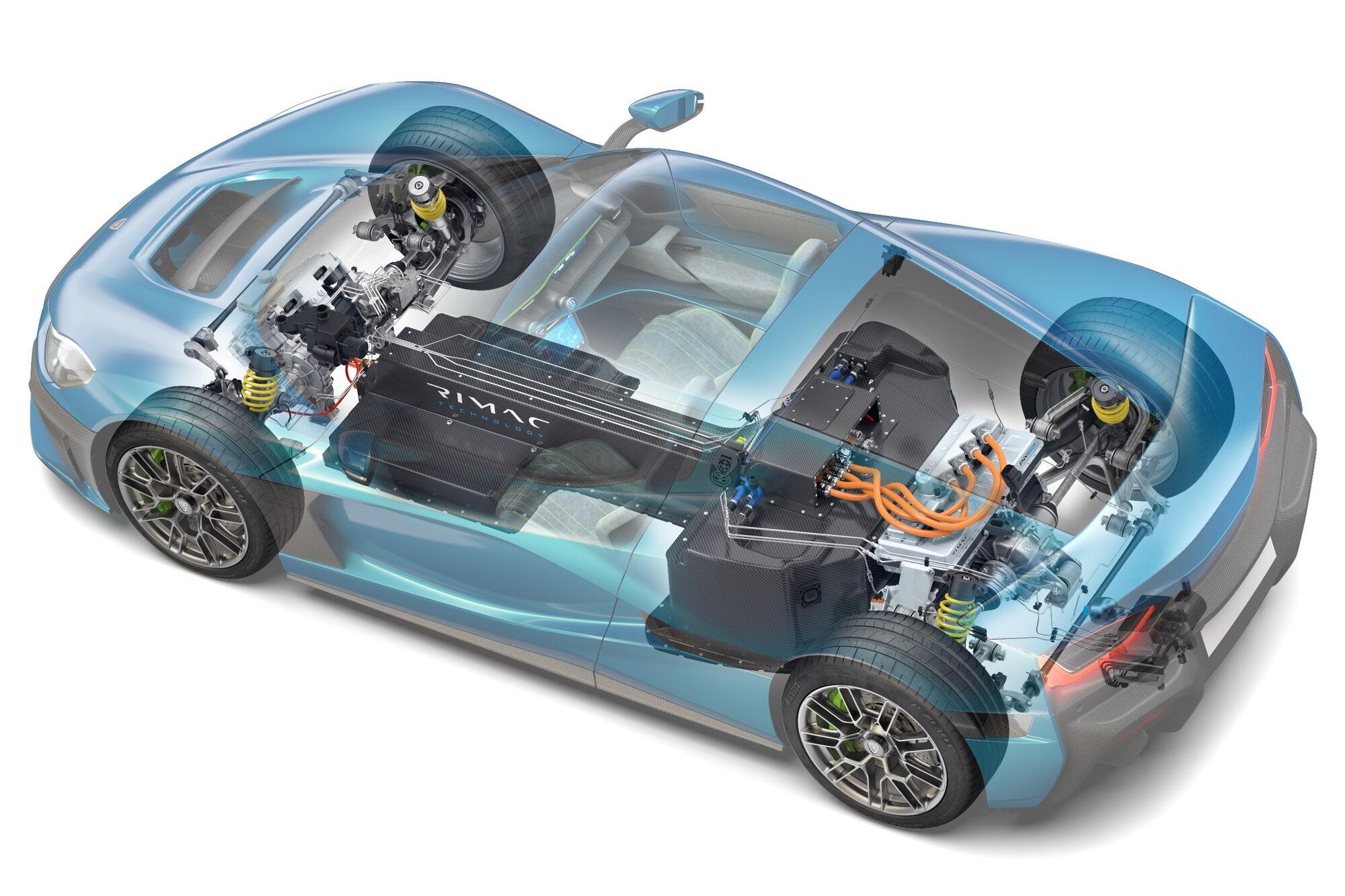 У рух Rimac Nevera наводиться 4-ма електромоторами, кожен з яких відповідає за своє колесо