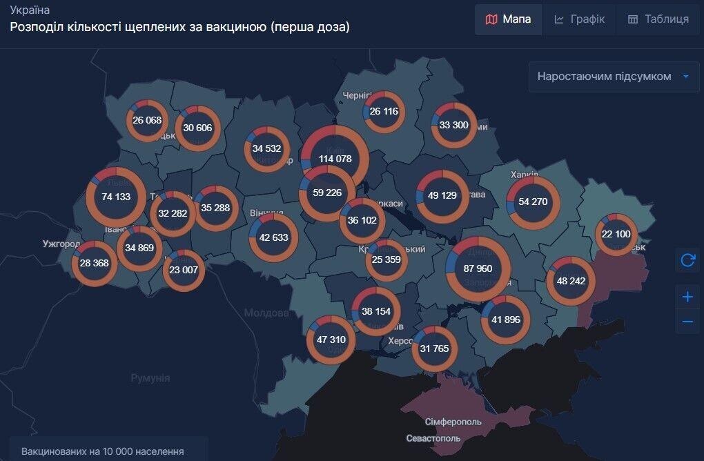 Розподіл кількості щеплених в Україні за вакциною (перша доза)