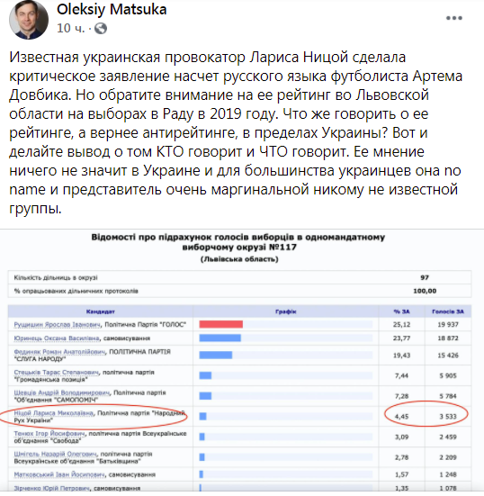 """В сети обратили внимание на политические """"достижения"""" Ницой"""