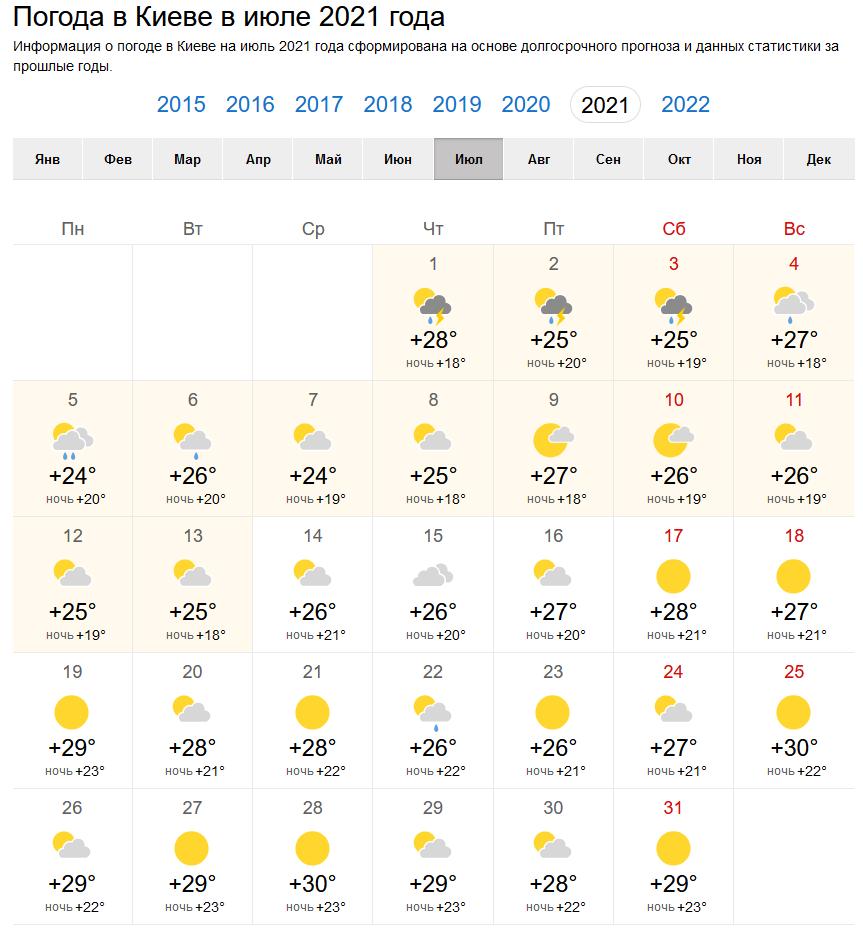 Погода в Києві в липні