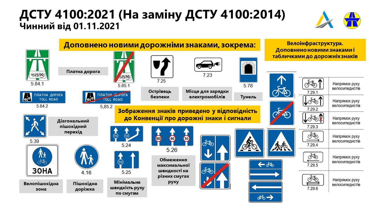 В Україні позначатимуть електрозарядні станції
