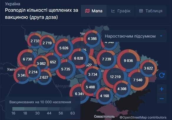 Кількість українців, які отримали дві дози вакцини