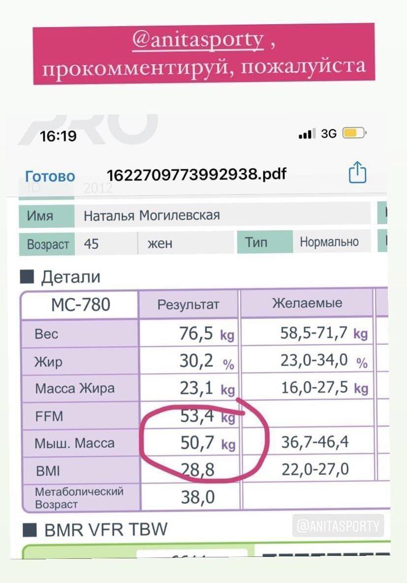 Наталя Могилевська розповіла, що важить 76 кілограм