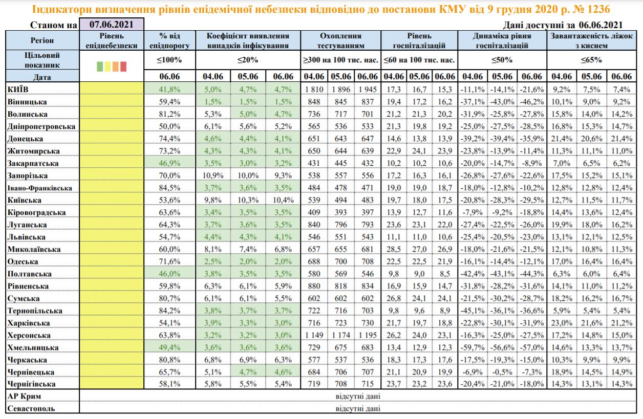 Карантин в Украине: статистика по областям.