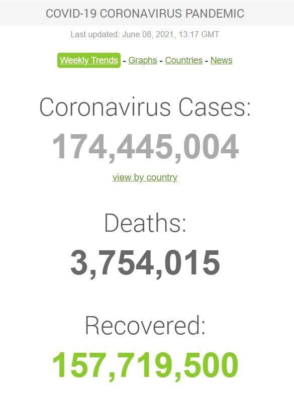 Коронавірус у світі