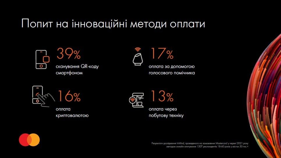 Майже половина українців може відмовитися від готівки – дослідження Mastercard