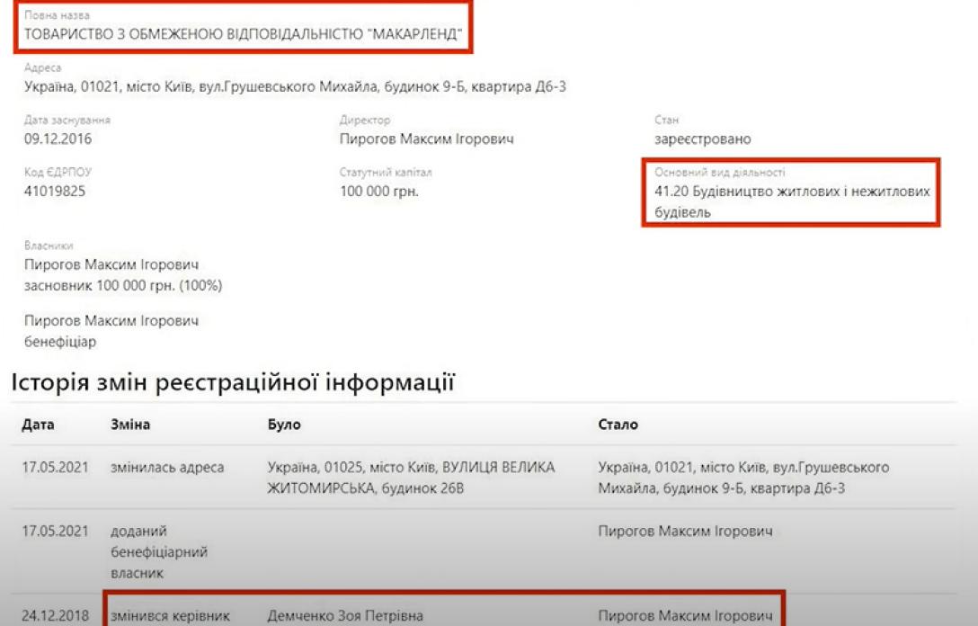Нардеп Демченко скрыл от НАБУ прибыльные компании и гектары земли– СМИ