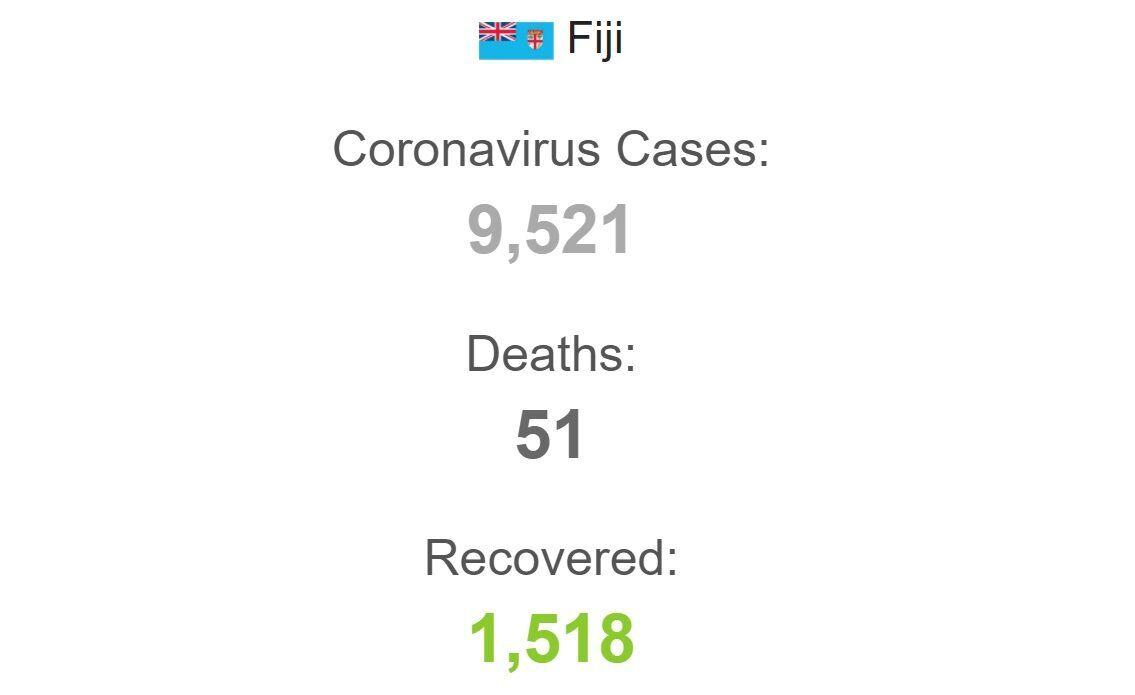 Коронавирус на Фиджи.