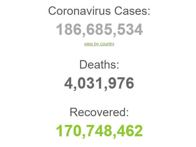 Заболели более 186,6 млн с начала пандемии.