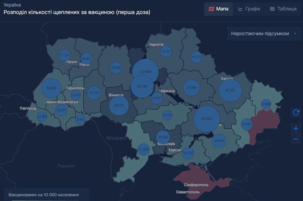 Розподіл кількості вакцинованих Україні за вакциною Pfizer&BioNTech (перша доза)