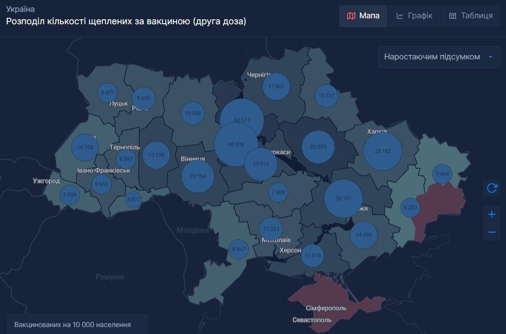 Розподіл кількості вакцинованих Україні за вакциною Pfizer&BioNTech (друга доза)