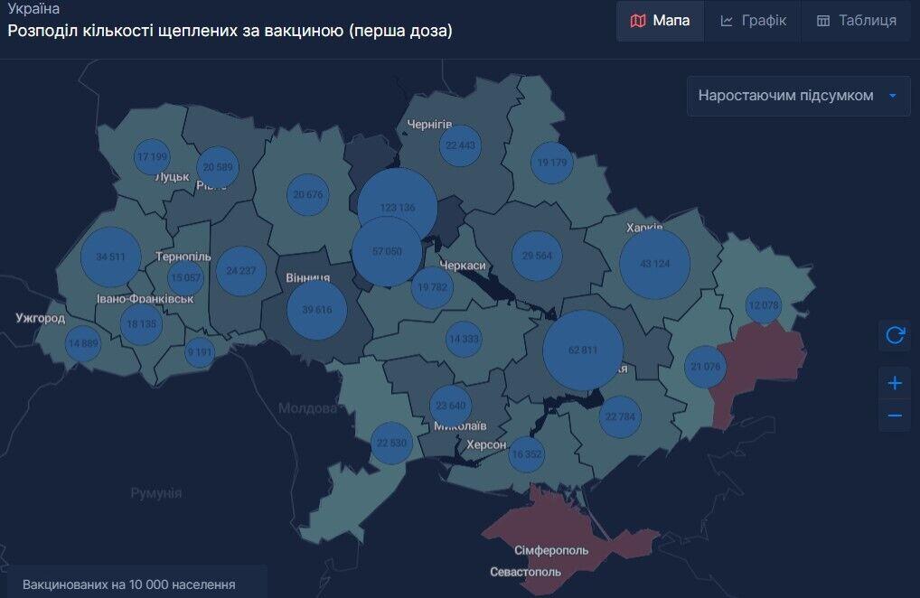 Кількість жителів регіонів України, які отримали перше щеплення вакциною Pfizer