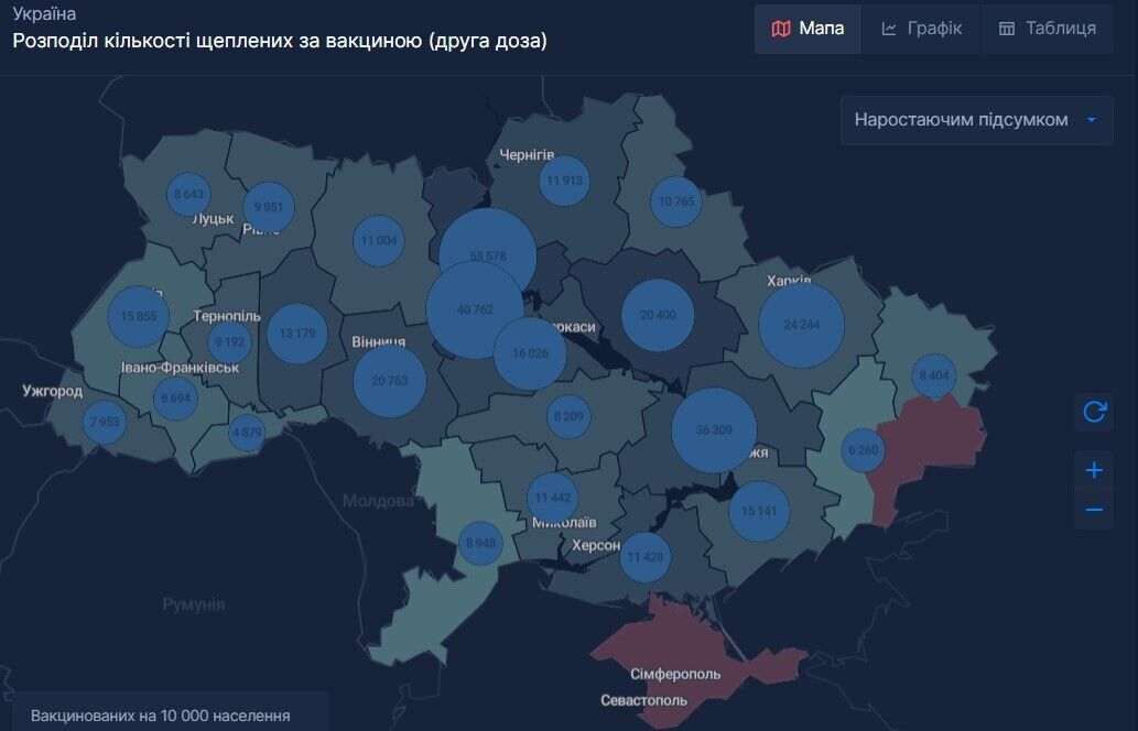 Кількість жителів регіонів України, які отримали друге щеплення вакциною Pfizer
