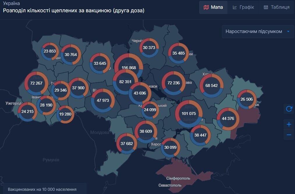 Розподіл кількості тих, хто отримав щеплення в Україні, за вакциною (друга доза)
