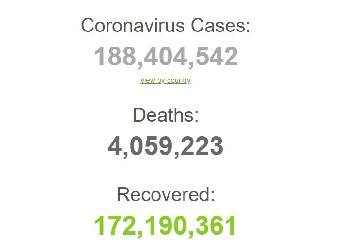 Захворіли понад 188,4 млн осіб.