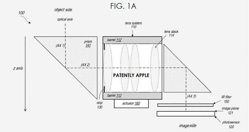 Патент Apple для камеры iPhone
