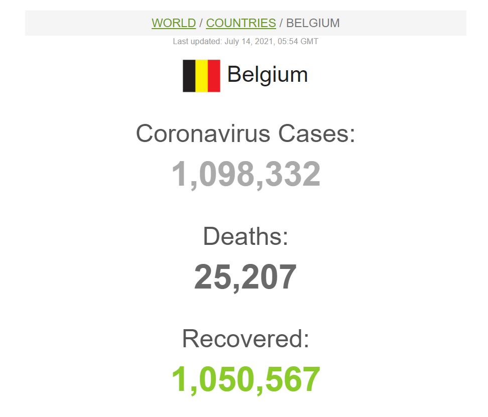 Коронавірус в Бельгії