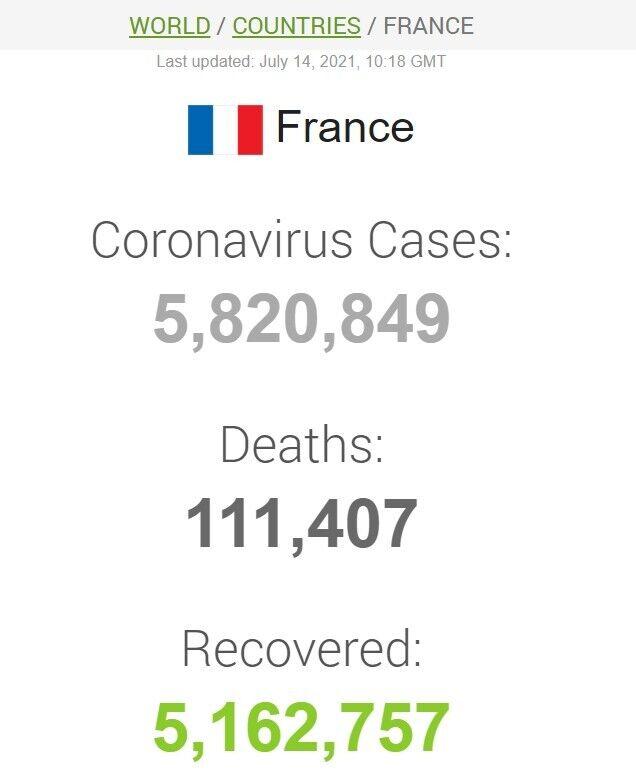 Данные по коронавирусу во Франции