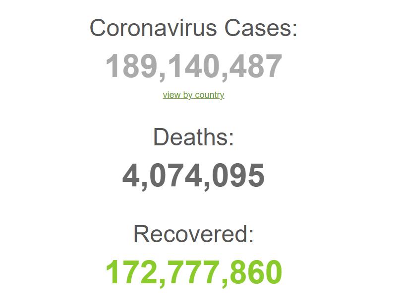 Захворіли 189 млн із початку пандемії.