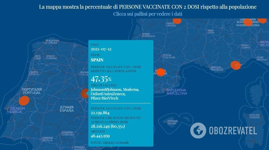 Дані щодо вакцинації проти COVID-19 в Іспанії