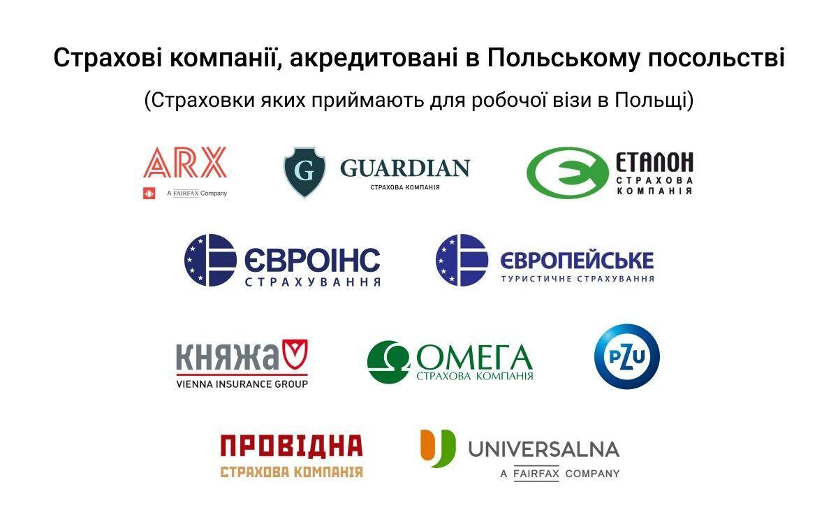 Страховка должна быть от аккредитованной в Польском посольстве страховой компании