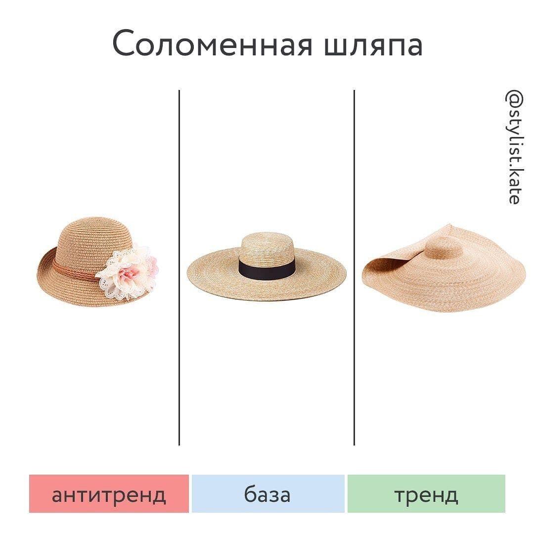 Які капелюхи в тренді.